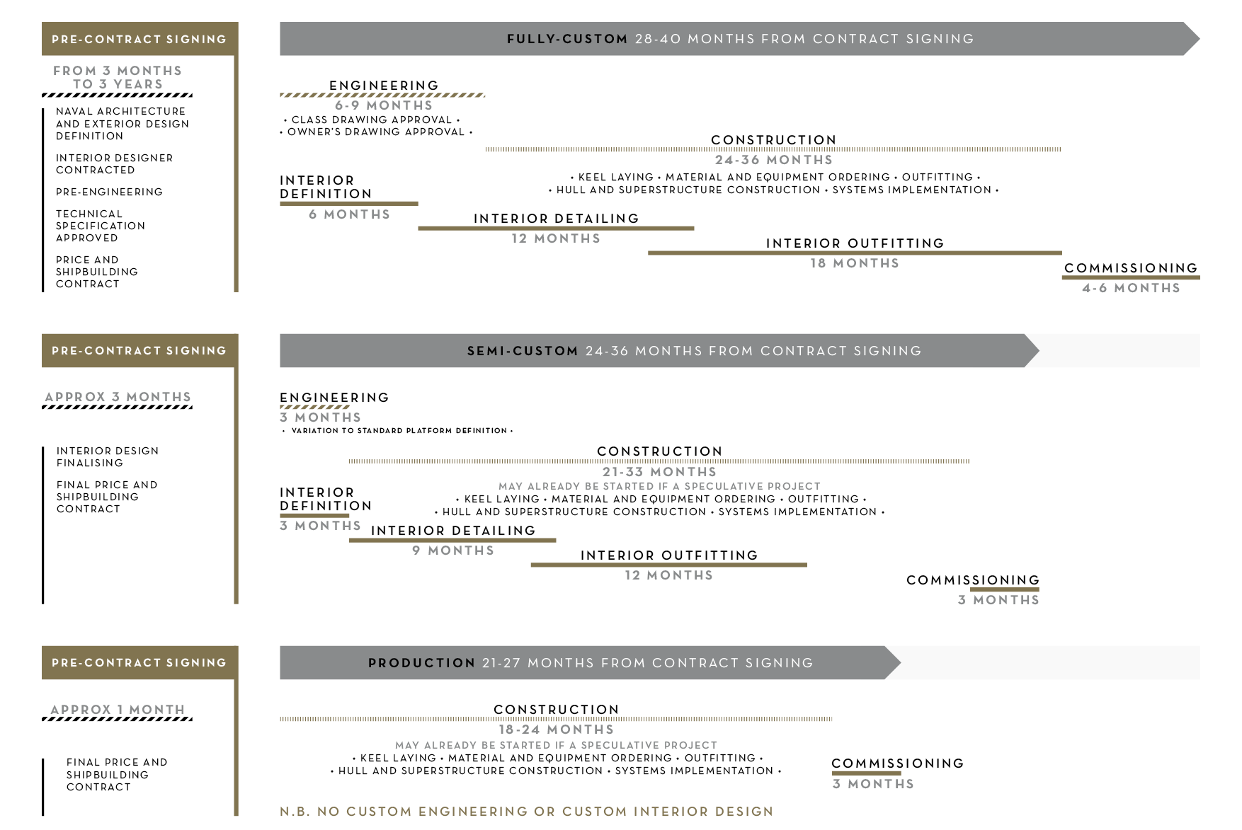 equipment commissioning definition
