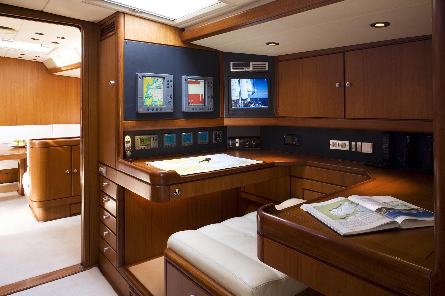S/Y CYCLOS II yacht for charter bridge